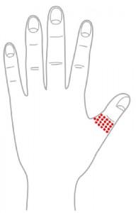 ツボ48右足(手の甲)