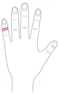 ツボ51左足首(手の甲)