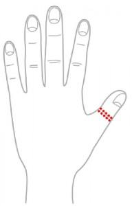 ツボ52右足首(手の甲)