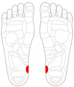 ツボ129尾骨(仙骨)