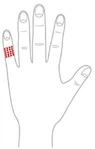 ツボ47左足(手の甲)