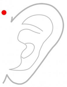 ツボ174和髎(わりょう)